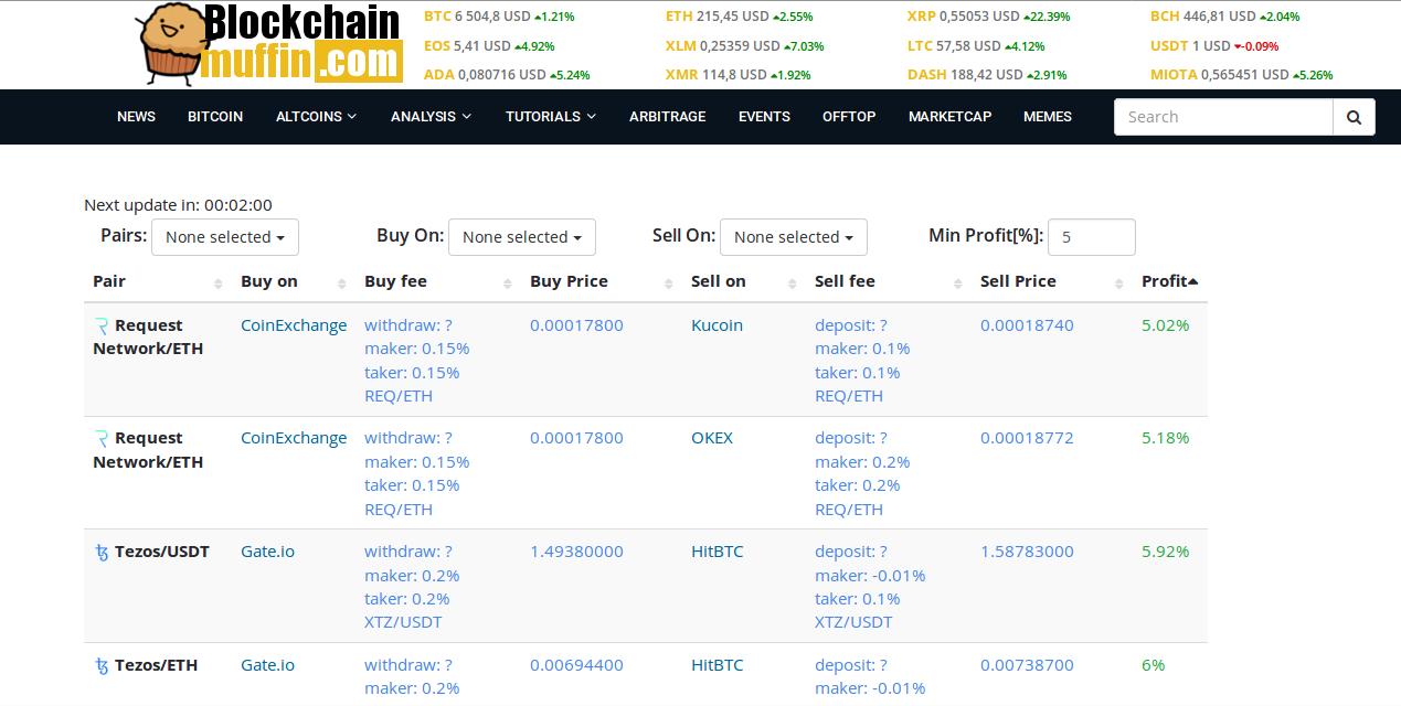 ✅Upcoming Events Calendar//Crypto Arbitrage Monitoring